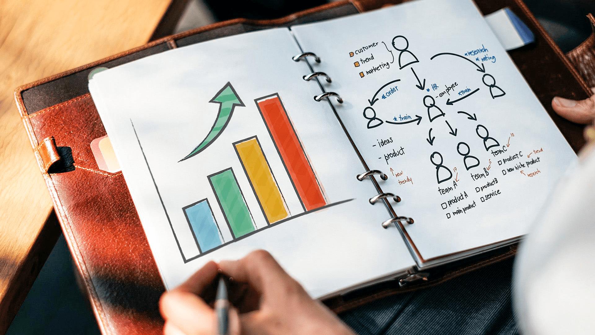Поетапна інструкція як скласти стратегію просування бренду в соцмережах